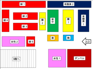 ゴールドジム 栄 マシン 10皆