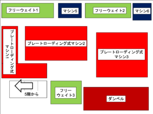 Rexx Fitness ひばりヶ丘マシンラインナップ (6階)