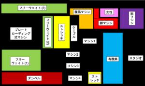 ゴールドジム ノース東京 マシン