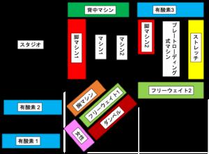 ゴールドジム 代々木上原東京 マシン